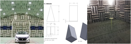 SINOYQX Tranqex Anechoic Wedges Acoustical Melamine Foam for Test Chamber